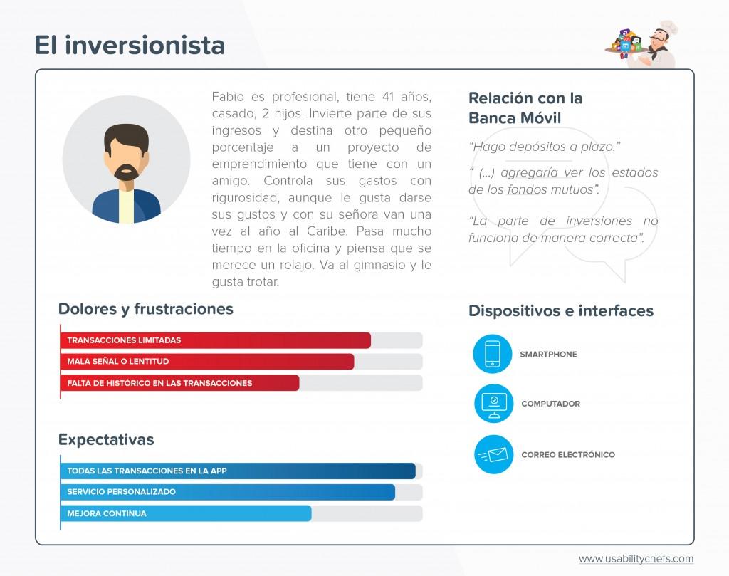 User persona - arquetipo de usuario banca - inversionista