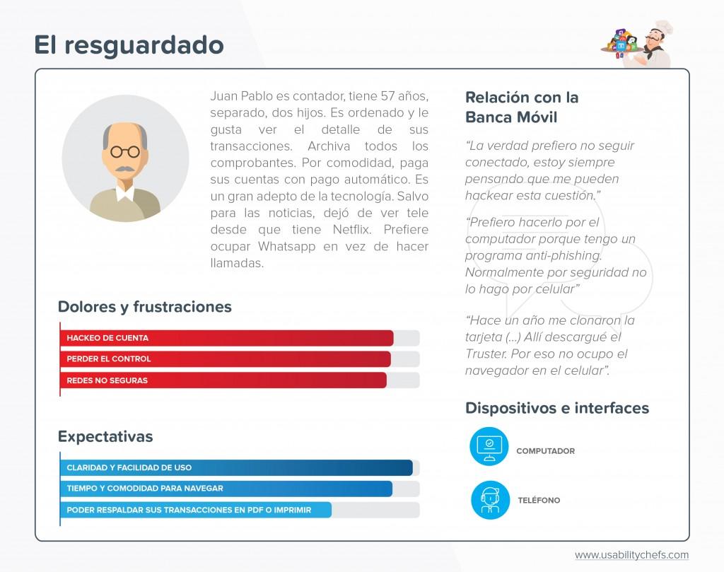 User persona - arquetipo de usuario de la banca - resguardado